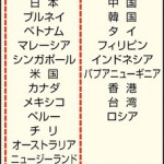 【APECビジネストラベルカード】①APECとは?