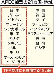 東京新聞ウェブサイトより引用